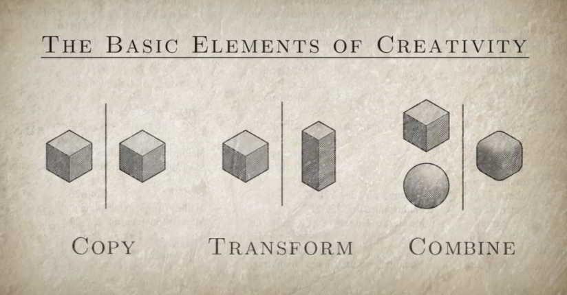 copy-combine-transform